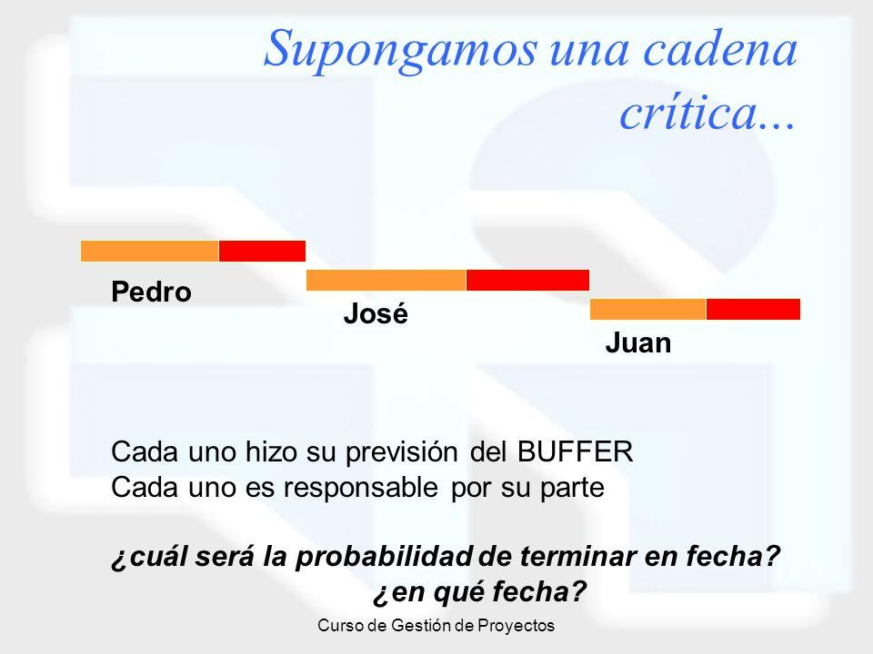 Curso de Gestión de Proyectos Supongamos una cadena crítica... Pedro José Juan Cada uno hizo su previsión del BUFFER Cada uno es responsable por su pa