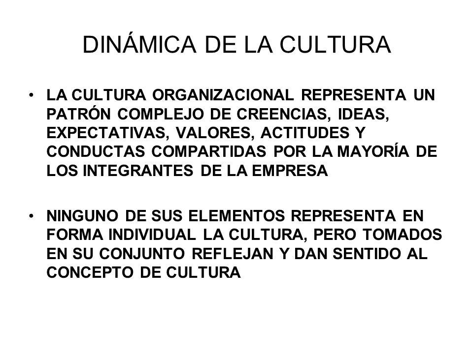 DINÁMICA DE LA CULTURA LA CULTURA ORGANIZACIONAL REPRESENTA UN PATRÓN COMPLEJO DE CREENCIAS, IDEAS, EXPECTATIVAS, VALORES, ACTITUDES Y CONDUCTAS COMPA