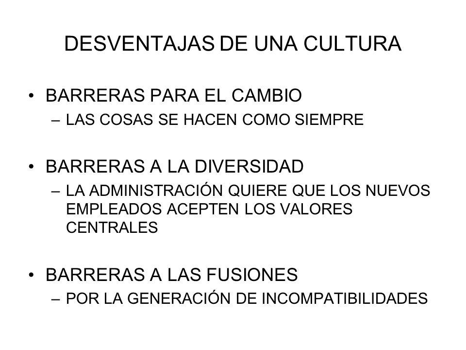 TIPOS DE CULTURAS CULTURA DE EQUIPO DE BEISBOL CULTURA DE CLUB CULTURA DE ACADEMIA CULTURA DE FORTALEZA