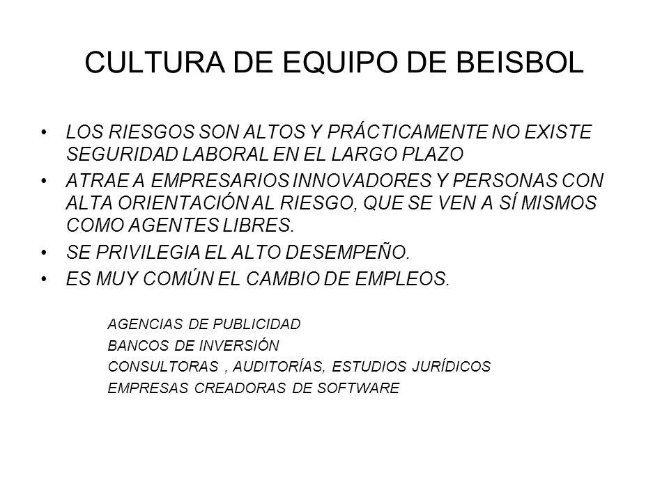 CULTURA DE EQUIPO DE BEISBOL LOS RIESGOS SON ALTOS Y PRÁCTICAMENTE NO EXISTE SEGURIDAD LABORAL EN EL LARGO PLAZO ATRAE A EMPRESARIOS INNOVADORES Y PER