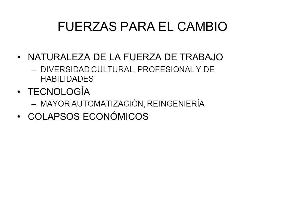 FUERZAS PARA EL CAMBIO NATURALEZA DE LA FUERZA DE TRABAJO –DIVERSIDAD CULTURAL, PROFESIONAL Y DE HABILIDADES TECNOLOGÍA –MAYOR AUTOMATIZACIÓN, REINGEN