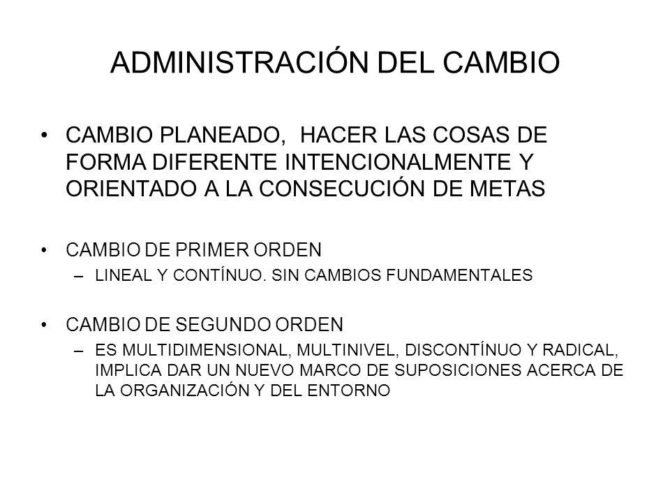 ADMINISTRACIÓN DEL CAMBIO CAMBIO PLANEADO, HACER LAS COSAS DE FORMA DIFERENTE INTENCIONALMENTE Y ORIENTADO A LA CONSECUCIÓN DE METAS CAMBIO DE PRIMER