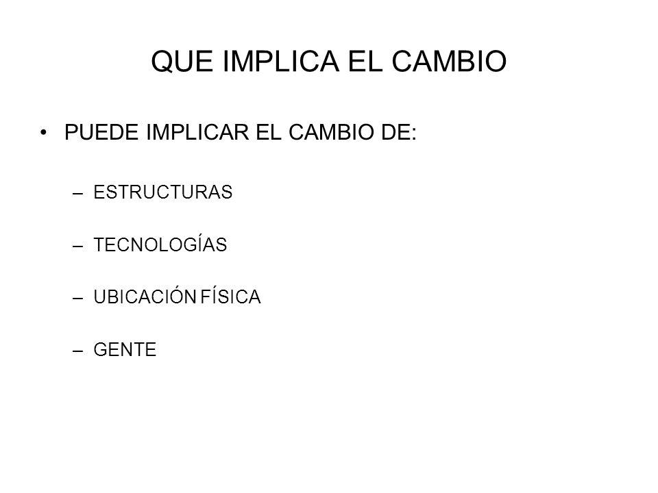 RESISTENCIA AL CAMBIO EL GRADO DE RESISTENCIA AL CAMBIO DEPENDE DEL TIPO DE CAMBIO SE PRESENTA RESISTENCIA AL CAMBIO SI SE PERCIBE UNA PÉRDIDA EVENTUAL LOS CAMBIOS SUSTITUYEN LO CONOCIDO POR ALGO AMBIGUO O INCERTIDUMBRE Y AMENAZA EL STATUS-QUO CONQUISTADO POR LO CUAL GENERA MAYOR RESISTENCIA CUANTO MÁS SE HAYA INVERTIDO EN TIEMPO Y ESFUERZO EN LO ACTUAL