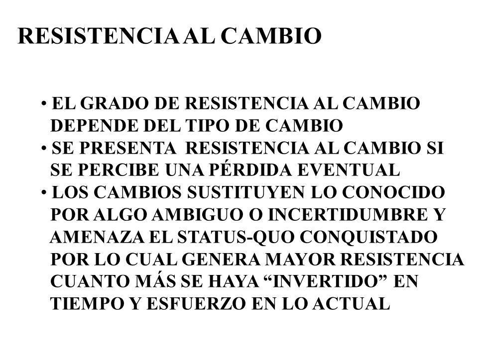 RESISTENCIA AL CAMBIO EL GRADO DE RESISTENCIA AL CAMBIO DEPENDE DEL TIPO DE CAMBIO SE PRESENTA RESISTENCIA AL CAMBIO SI SE PERCIBE UNA PÉRDIDA EVENTUA