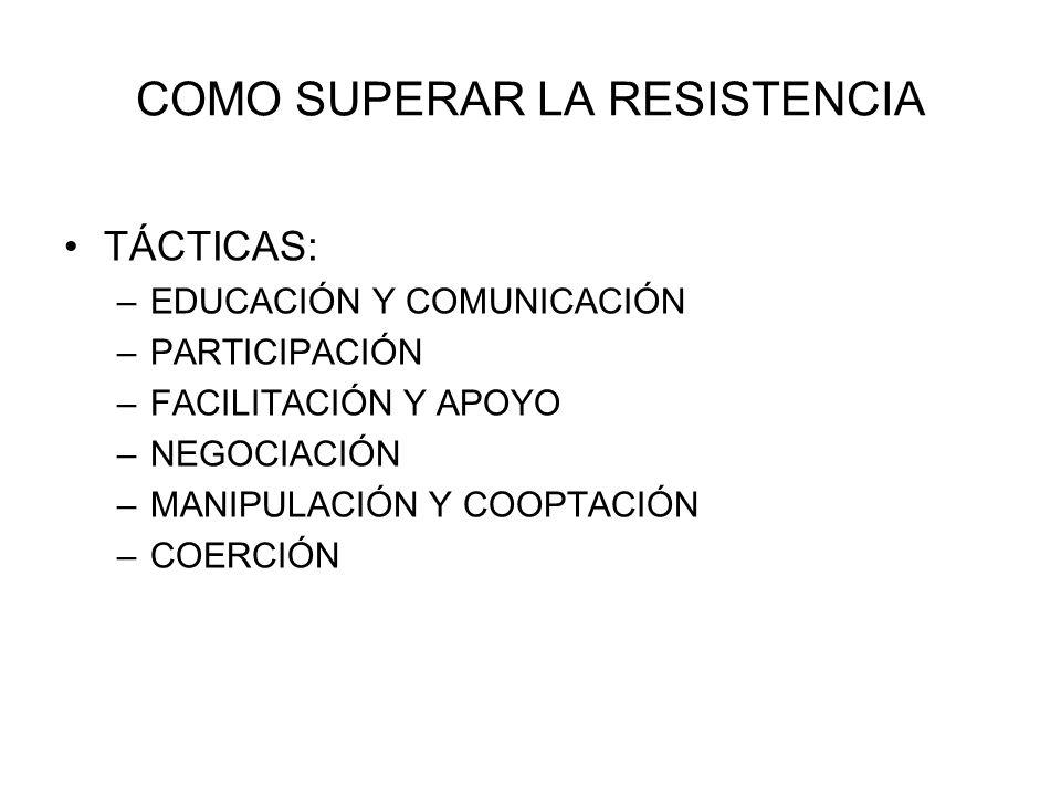 COMO SUPERAR LA RESISTENCIA TÁCTICAS: –EDUCACIÓN Y COMUNICACIÓN –PARTICIPACIÓN –FACILITACIÓN Y APOYO –NEGOCIACIÓN –MANIPULACIÓN Y COOPTACIÓN –COERCIÓN