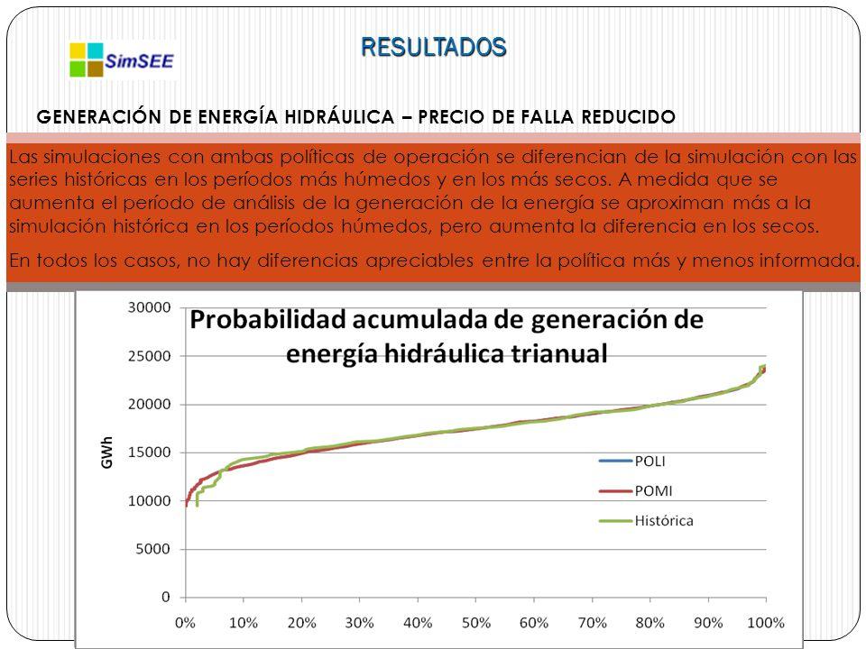 RESULTADOS GENERACIÓN DE ENERGÍA HIDRÁULICA – PRECIO DE FALLA REDUCIDO Las simulaciones con ambas políticas de operación se diferencian de la simulación con las series históricas en los períodos más húmedos y en los más secos.