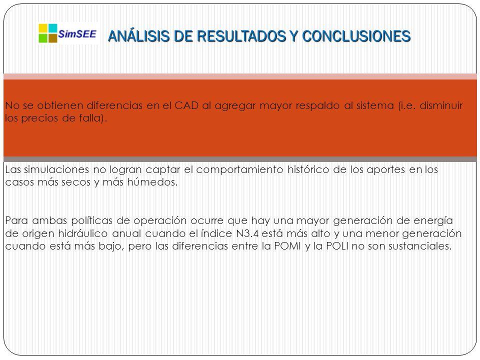 ANÁLISIS DE RESULTADOS Y CONCLUSIONES No se obtienen diferencias en el CAD al agregar mayor respaldo al sistema (i.e.