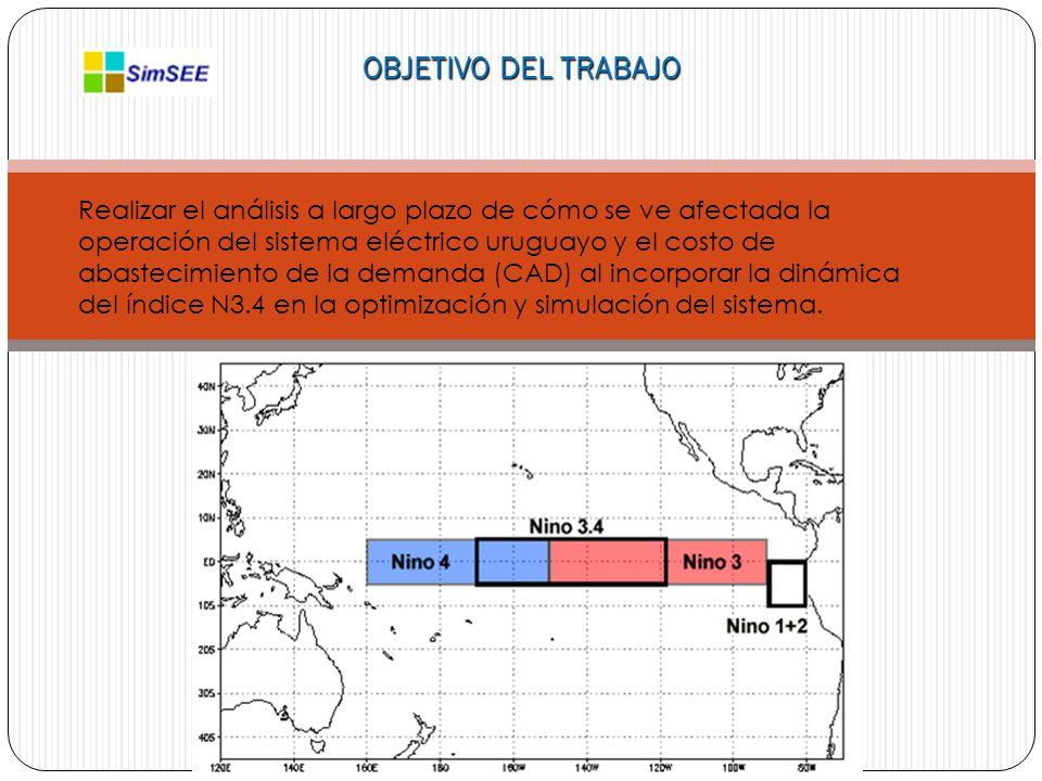 OBJETIVO DEL TRABAJO Realizar el análisis a largo plazo de cómo se ve afectada la operación del sistema eléctrico uruguayo y el costo de abastecimiento de la demanda (CAD) al incorporar la dinámica del índice N3.4 en la optimización y simulación del sistema.