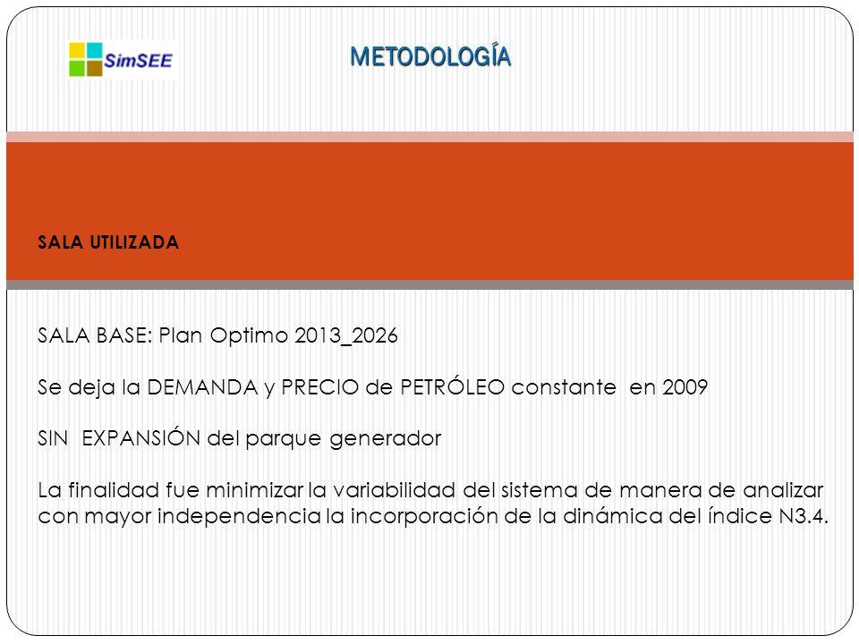 METODOLOGÍA SALA UTILIZADA SALA BASE: Plan Optimo 2013_2026 Se deja la DEMANDA y PRECIO de PETRÓLEO constante en 2009 SIN EXPANSIÓN del parque generador La finalidad fue minimizar la variabilidad del sistema de manera de analizar con mayor independencia la incorporación de la dinámica del índice N3.4.