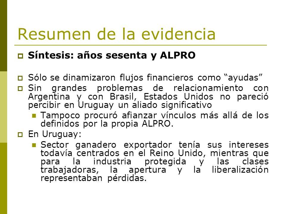 Resumen de la evidencia Síntesis: años sesenta y ALPRO Sólo se dinamizaron flujos financieros como ayudas Sin grandes problemas de relacionamiento con
