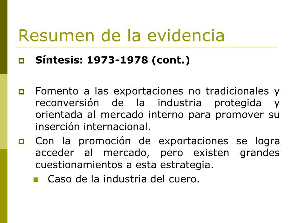 Resumen de la evidencia Síntesis: 1973-1978 (cont.) Fomento a las exportaciones no tradicionales y reconversión de la industria protegida y orientada