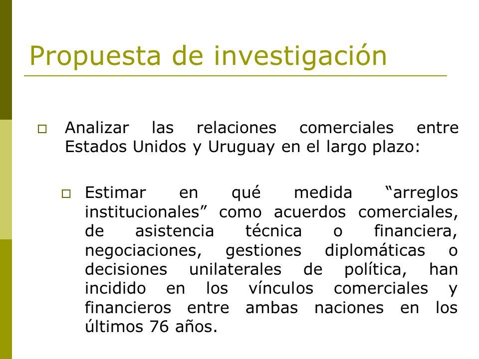 Propuesta de investigación Analizar las relaciones comerciales entre Estados Unidos y Uruguay en el largo plazo: Estimar en qué medida arreglos instit