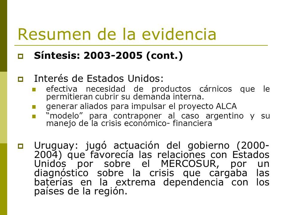 Resumen de la evidencia Síntesis: 2003-2005 (cont.) Interés de Estados Unidos: efectiva necesidad de productos cárnicos que le permitieran cubrir su d