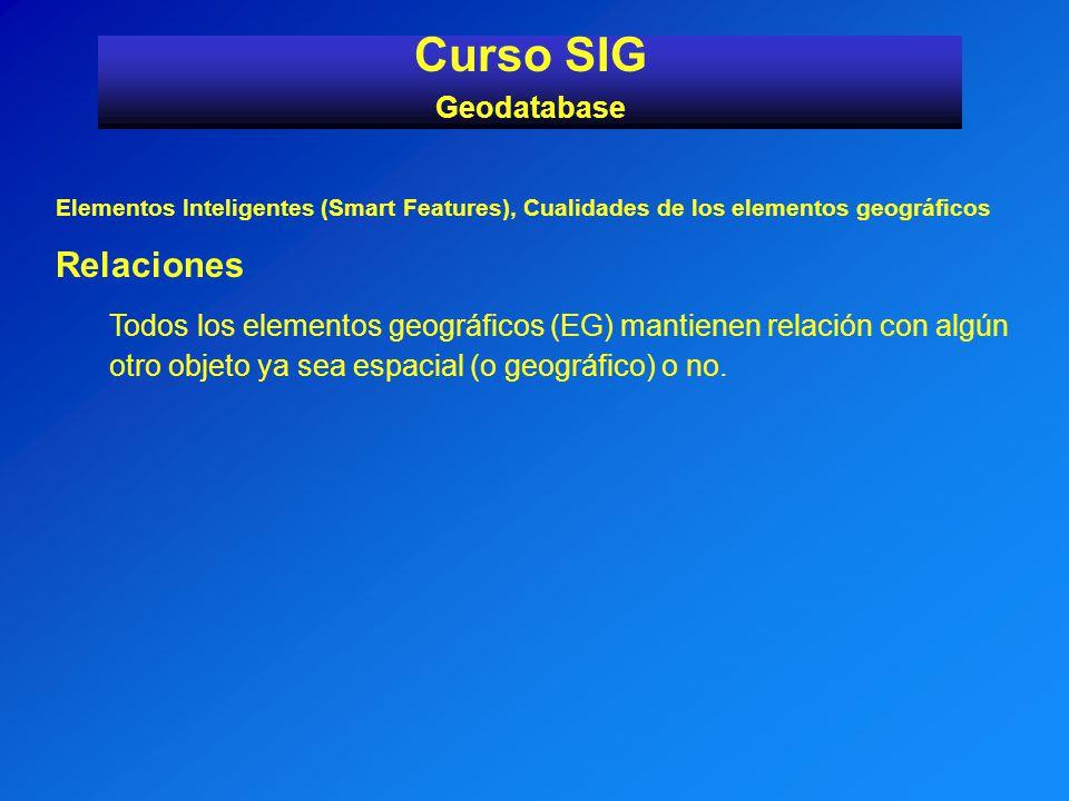 Elementos Inteligentes (Smart Features), Cualidades de los elementos geográficos Relaciones Todos los elementos geográficos (EG) mantienen relación co