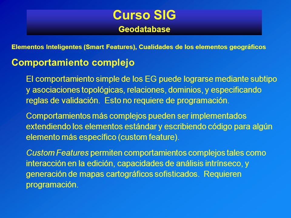 Elementos Inteligentes (Smart Features), Cualidades de los elementos geográficos Comportamiento complejo El comportamiento simple de los EG puede logr