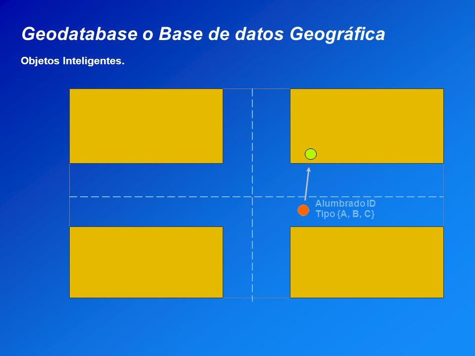 Geodatabase o Base de datos Geográfica Alumbrado ID Tipo {A, B, C} Objetos Inteligentes.