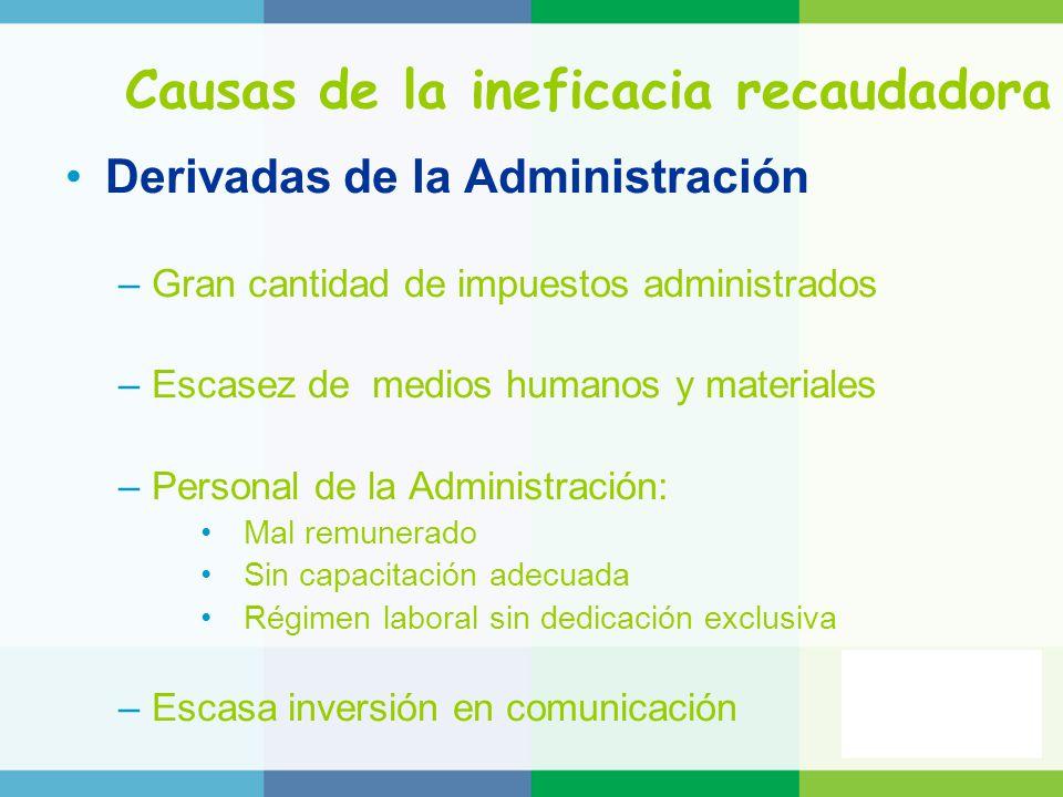 Causas de la ineficacia recaudadora Derivadas de la Administración –Gran cantidad de impuestos administrados –Escasez de medios humanos y materiales –