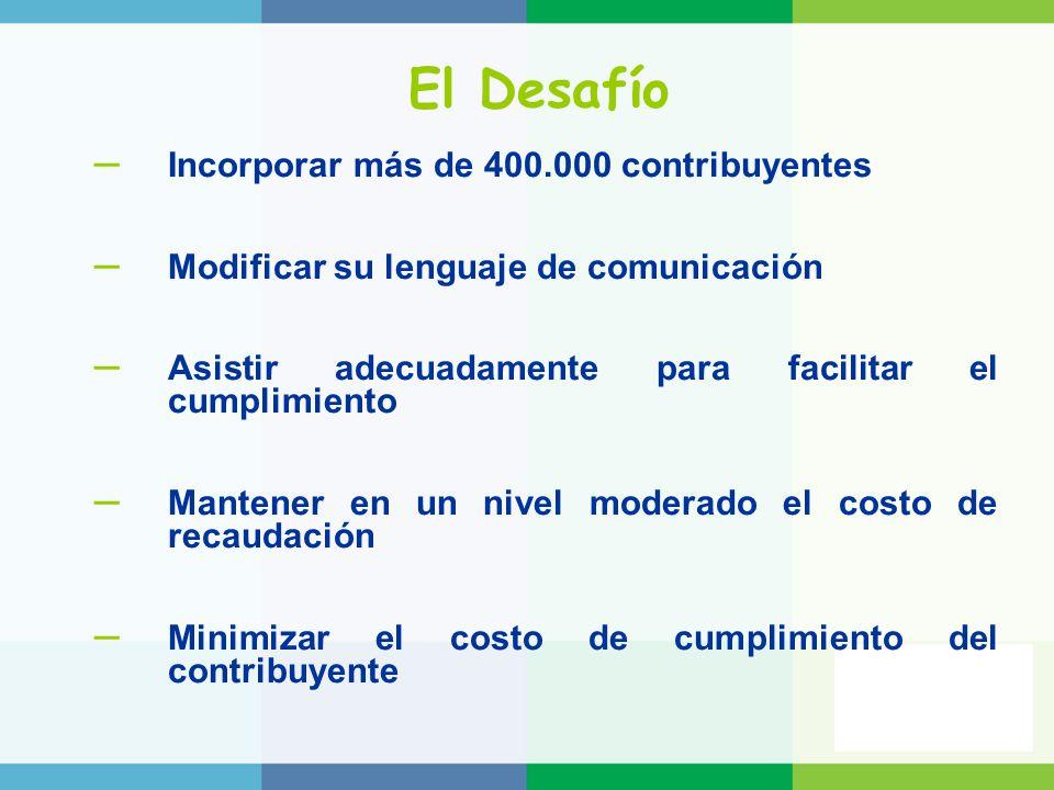 El Desafío – Incorporar más de 400.000 contribuyentes – Modificar su lenguaje de comunicación – Asistir adecuadamente para facilitar el cumplimiento – Mantener en un nivel moderado el costo de recaudación – Minimizar el costo de cumplimiento del contribuyente