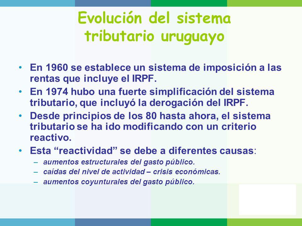 Evolución del sistema tributario uruguayo En 1960 se establece un sistema de imposición a las rentas que incluye el IRPF. En 1974 hubo una fuerte simp