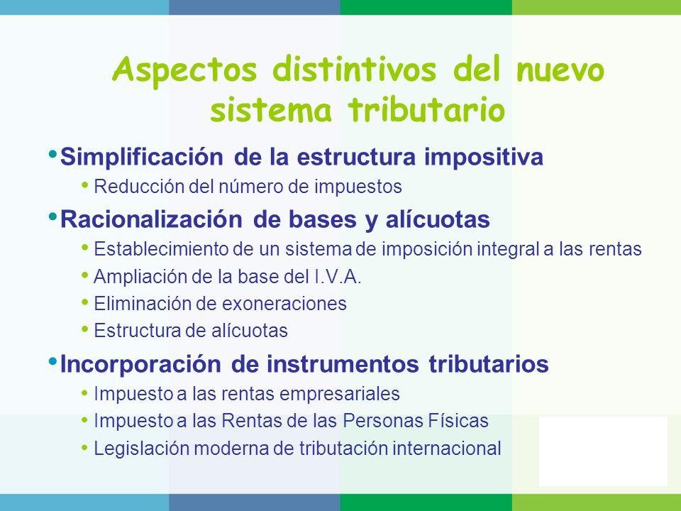 Aspectos distintivos del nuevo sistema tributario Simplificación de la estructura impositiva Reducción del número de impuestos Racionalización de base
