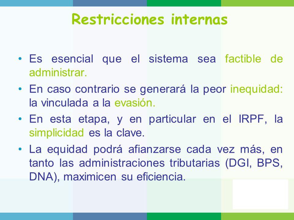 Restricciones internas Es esencial que el sistema sea factible de administrar. En caso contrario se generará la peor inequidad: la vinculada a la evas