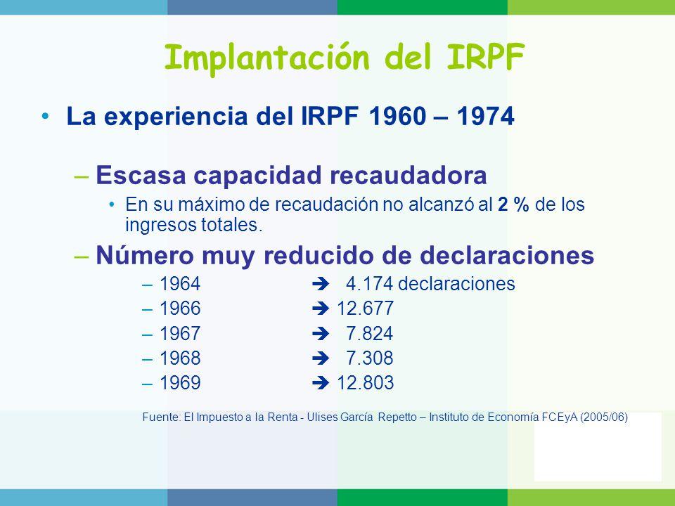 Implantación del IRPF La experiencia del IRPF 1960 – 1974 –Escasa capacidad recaudadora En su máximo de recaudación no alcanzó al 2 % de los ingresos totales.