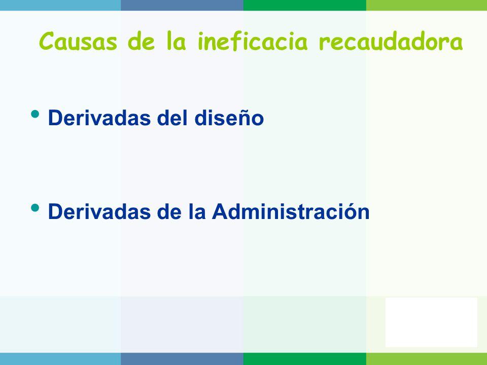 Causas de la ineficacia recaudadora Derivadas del diseño Derivadas de la Administración