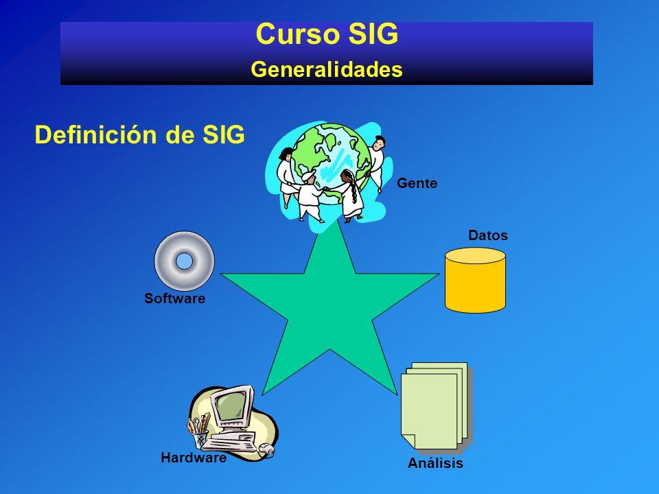 Definición de SIG Curso SIG Generalidades Software Gente Datos Análisis Hardware