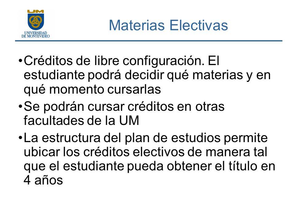 Materias Electivas Créditos de libre configuración. El estudiante podrá decidir qué materias y en qué momento cursarlas Se podrán cursar créditos en o