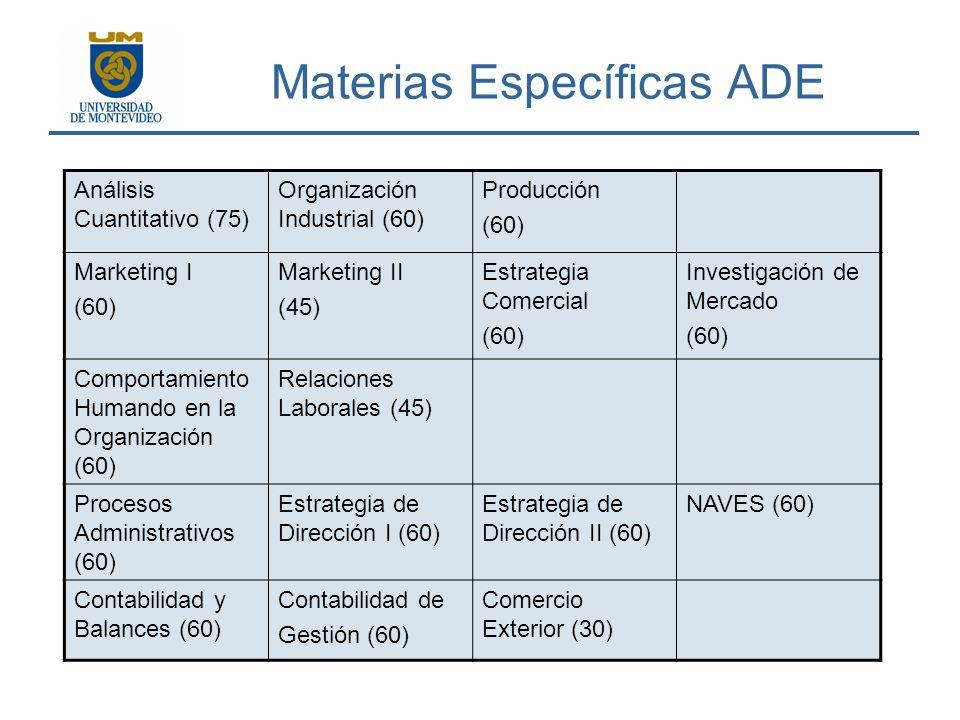 Materias Específicas ADE Análisis Cuantitativo (75) Organización Industrial (60) Producción (60) Marketing I (60) Marketing II (45) Estrategia Comerci