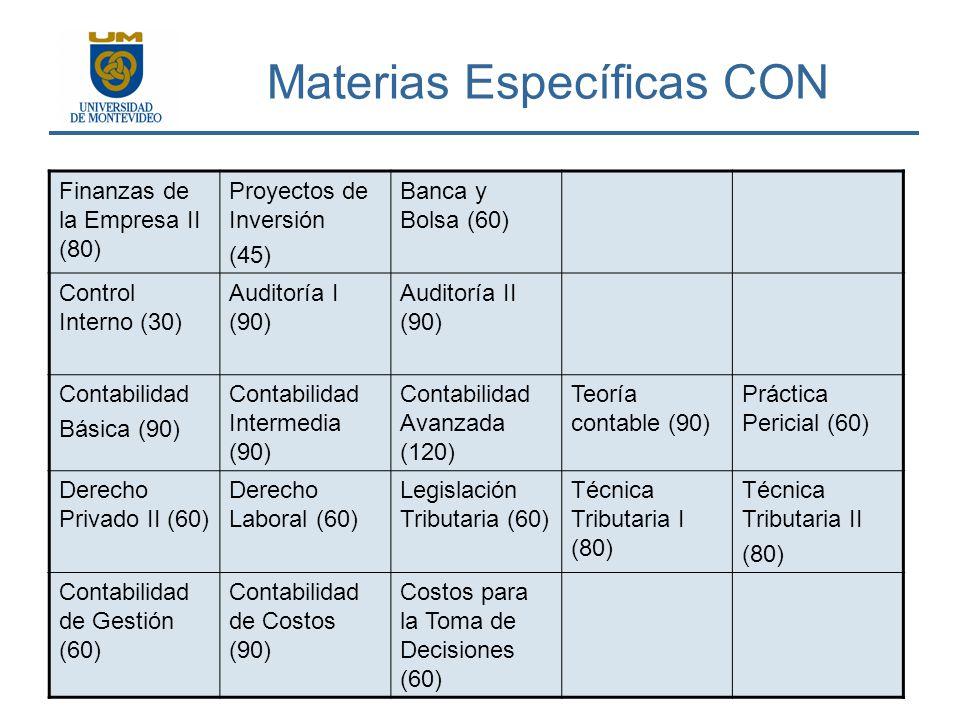 Materias Específicas CON Finanzas de la Empresa II (80) Proyectos de Inversión (45) Banca y Bolsa (60) Control Interno (30) Auditoría I (90) Auditoría