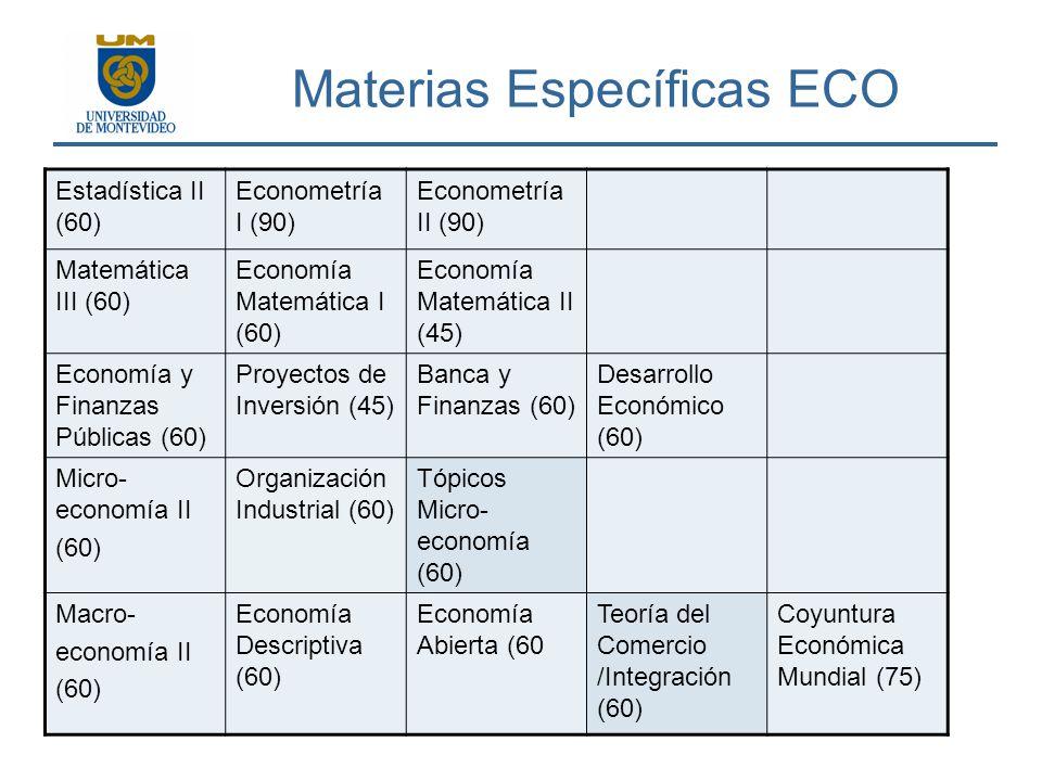 Materias Específicas ECO Estadística II (60) Econometría I (90) Econometría II (90) Matemática III (60) Economía Matemática I (60) Economía Matemática