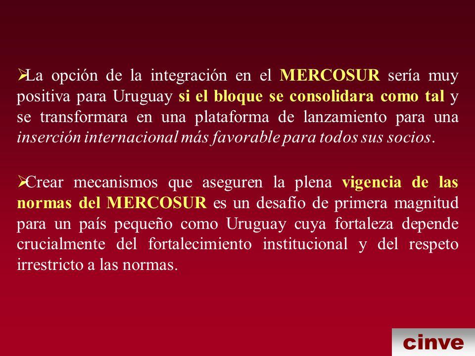 cinve La opción de la integración en el MERCOSUR sería muy positiva para Uruguay si el bloque se consolidara como tal y se transformara en una plataforma de lanzamiento para una inserción internacional más favorable para todos sus socios.