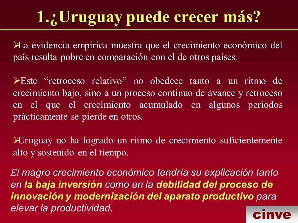 cinve 3.¿Uruguay debe modificar sus vínculos comerciales con el resto del mundo.