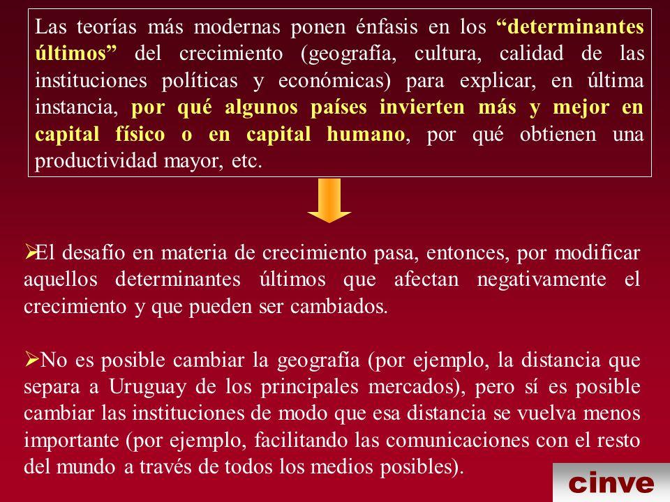 cinve ¿Es elevada la presión tributaria en Uruguay.