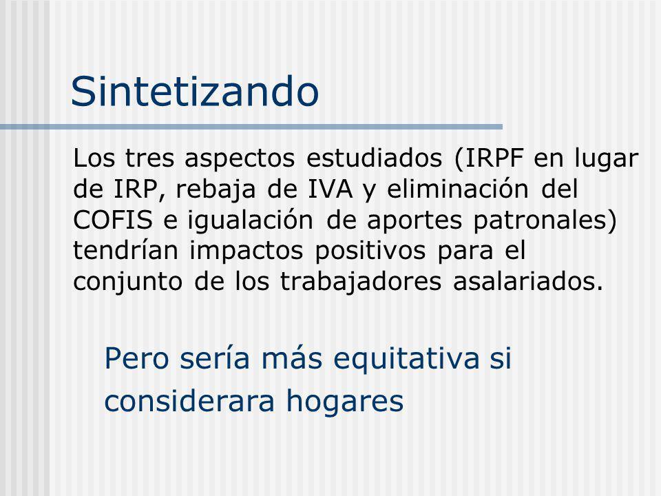 Sintetizando Los tres aspectos estudiados (IRPF en lugar de IRP, rebaja de IVA y eliminación del COFIS e igualación de aportes patronales) tendrían impactos positivos para el conjunto de los trabajadores asalariados.