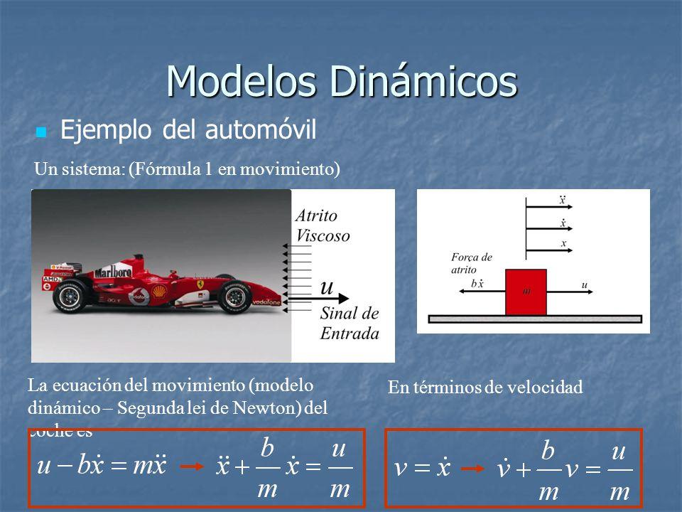 Modelos Dinámicos Ejemplo del automóvil Un sistema: (Fórmula 1 en movimiento) La ecuación del movimiento (modelo dinámico – Segunda lei de Newton) del coche es En términos de velocidad