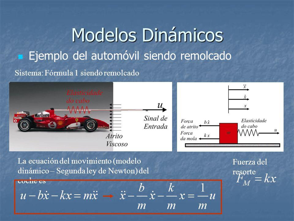 Modelos Dinámicos Ejemplo del automóvil siendo remolcado Sistema: Fórmula 1 siendo remolcado La ecuación del movimiento (modelo dinámico – Segunda ley de Newton) del coche es Fuerza del resorte