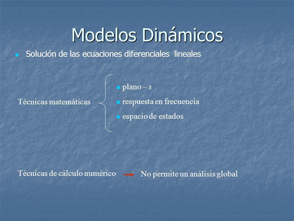 Modelos Dinámicos Solución de las ecuaciones diferenciales lineales Técnicas matemáticas Técnicas de cálculo numérico plano – s respuesta en frecuencia espacio de estados No permite un análisis global