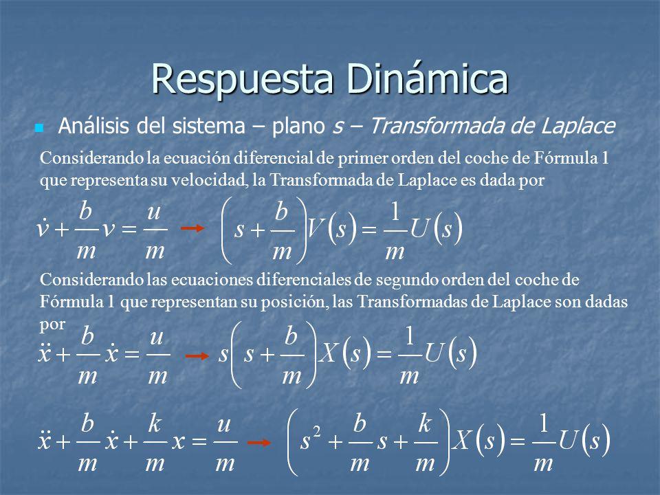 Respuesta Dinámica Análisis del sistema – plano s – Transformada de Laplace Considerando la ecuación diferencial de primer orden del coche de Fórmula 1 que representa su velocidad, la Transformada de Laplace es dada por Considerando las ecuaciones diferenciales de segundo orden del coche de Fórmula 1 que representan su posición, las Transformadas de Laplace son dadas por