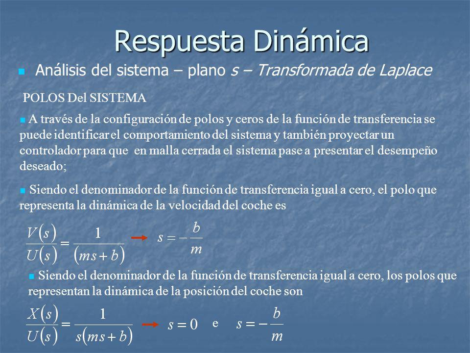 A través de la configuración de polos y ceros de la función de transferencia se puede identificar el comportamiento del sistema y también proyectar un controlador para que en malla cerrada el sistema pase a presentar el desempeño deseado; Siendo el denominador de la función de transferencia igual a cero, el polo que representa la dinámica de la velocidad del coche es Respuesta Dinámica Análisis del sistema – plano s – Transformada de Laplace POLOS Del SISTEMA Siendo el denominador de la función de transferencia igual a cero, los polos que representan la dinámica de la posición del coche son e