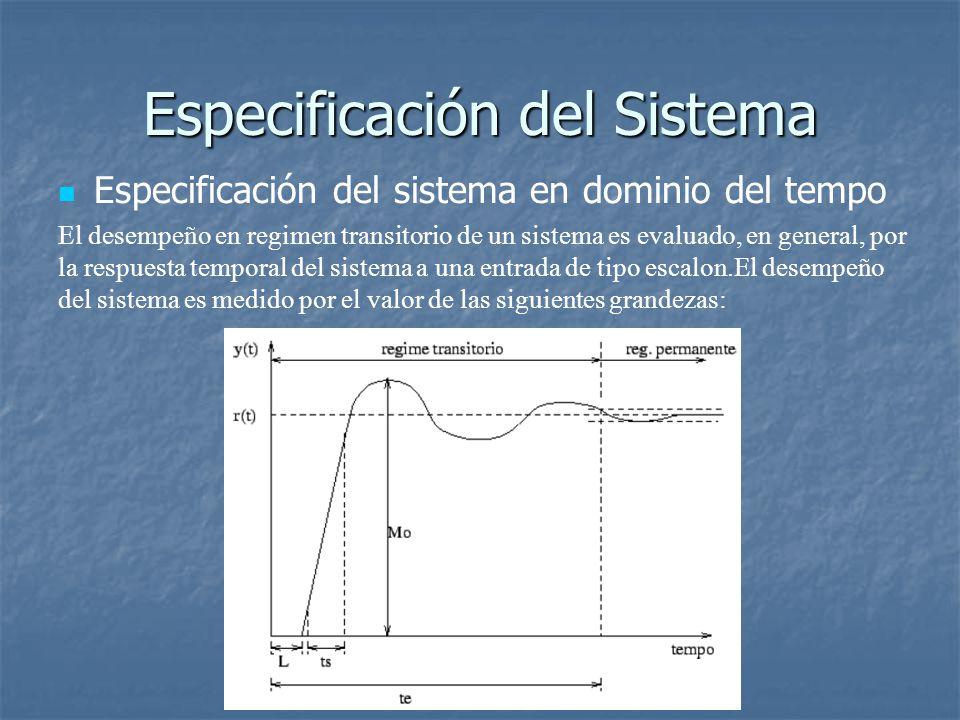 Especificación del Sistema Especificación del sistema en dominio del tempo El desempeño en regimen transitorio de un sistema es evaluado, en general, por la respuesta temporal del sistema a una entrada de tipo escalon.El desempeño del sistema es medido por el valor de las siguientes grandezas: