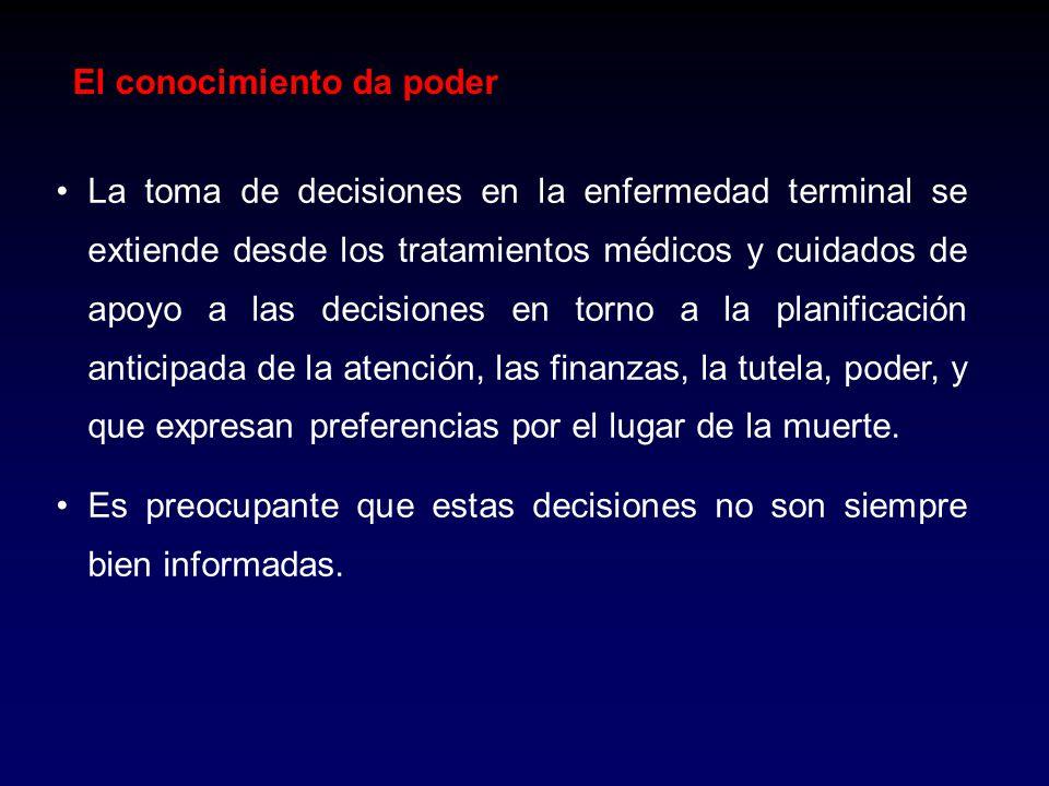 El conocimiento da poder La toma de decisiones en la enfermedad terminal se extiende desde los tratamientos médicos y cuidados de apoyo a las decision
