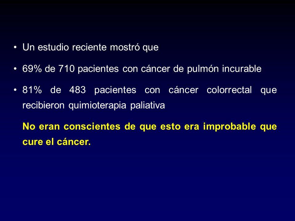 Un estudio reciente mostró que 69% de 710 pacientes con cáncer de pulmón incurable 81% de 483 pacientes con cáncer colorrectal que recibieron quimiote