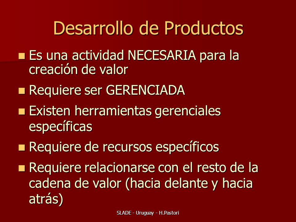 SLADE - Uruguay - H.Pastori Desarrollo de Productos Es una actividad NECESARIA para la creación de valor Es una actividad NECESARIA para la creación de valor Requiere ser GERENCIADA Requiere ser GERENCIADA Existen herramientas gerenciales específicas Existen herramientas gerenciales específicas Requiere de recursos específicos Requiere de recursos específicos Requiere relacionarse con el resto de la cadena de valor (hacia delante y hacia atrás) Requiere relacionarse con el resto de la cadena de valor (hacia delante y hacia atrás)