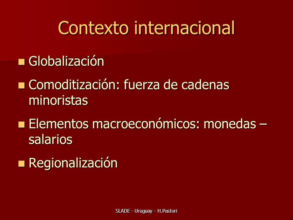 SLADE - Uruguay - H.Pastori Contexto internacional Globalización Globalización Comoditización: fuerza de cadenas minoristas Comoditización: fuerza de cadenas minoristas Elementos macroeconómicos: monedas – salarios Elementos macroeconómicos: monedas – salarios Regionalización Regionalización