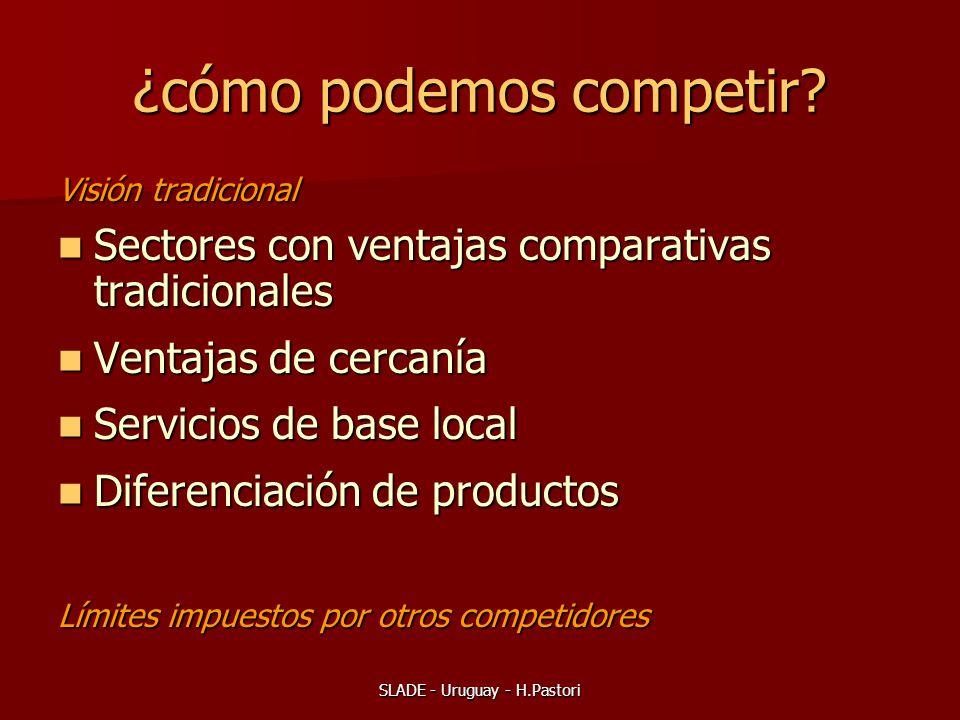 SLADE - Uruguay - H.Pastori ¿cómo podemos competir? Visión tradicional Sectores con ventajas comparativas tradicionales Sectores con ventajas comparat