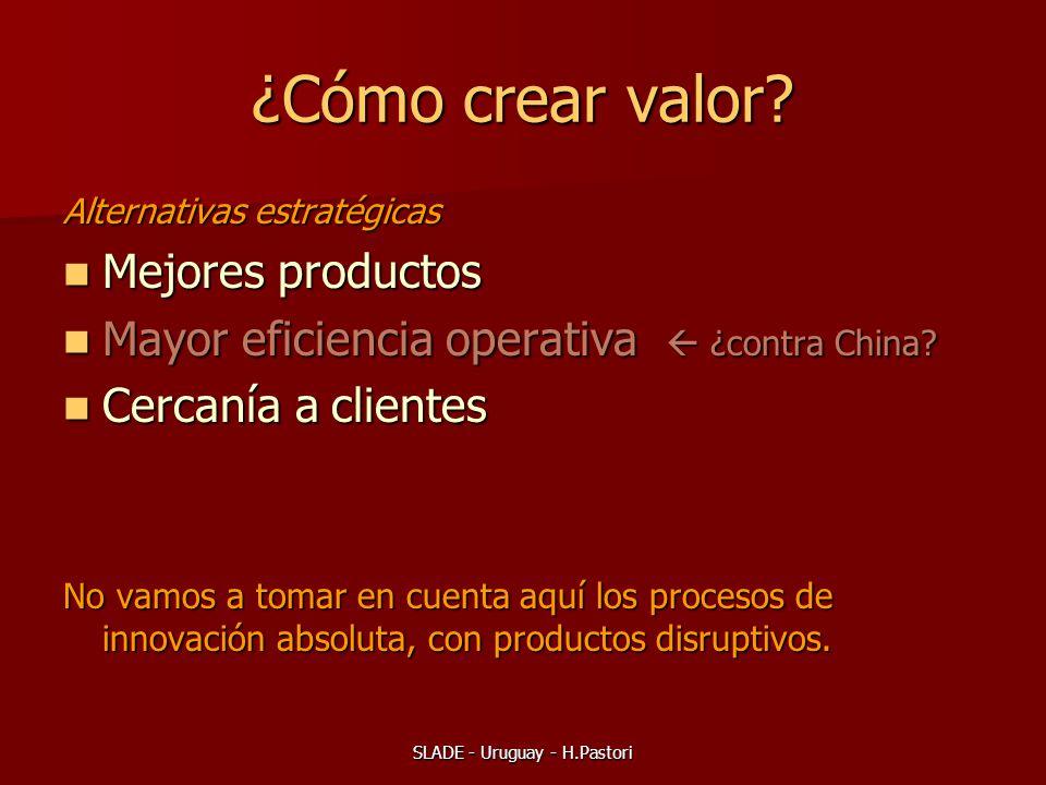 SLADE - Uruguay - H.Pastori ¿Cómo crear valor? Alternativas estratégicas Mejores productos Mejores productos Mayor eficiencia operativa ¿contra China?