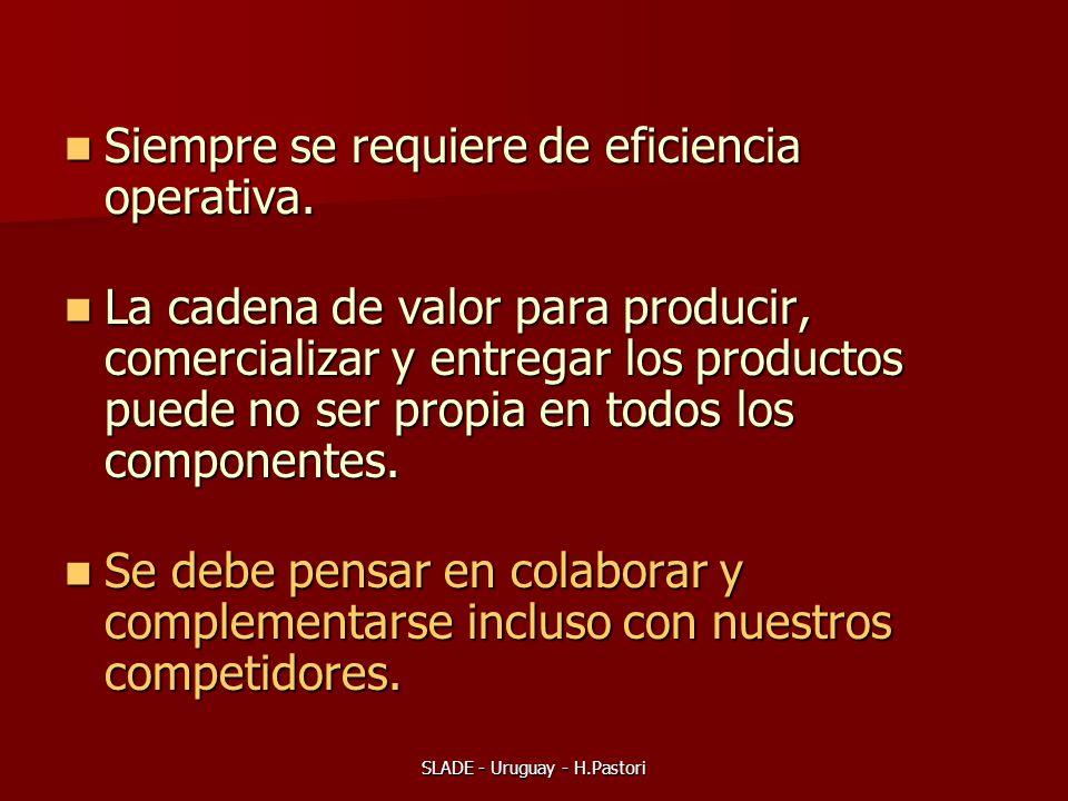 SLADE - Uruguay - H.Pastori Siempre se requiere de eficiencia operativa. Siempre se requiere de eficiencia operativa. La cadena de valor para producir