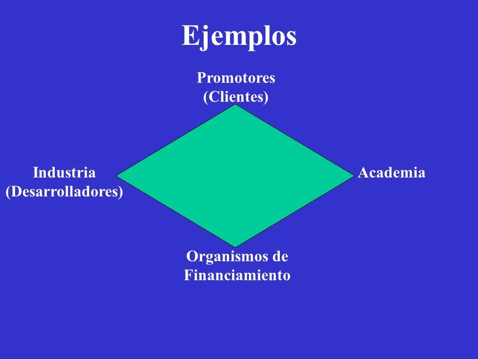 Ejemplos Academia Organismos de Financiamiento Promotores (Clientes) Industria (Desarrolladores)